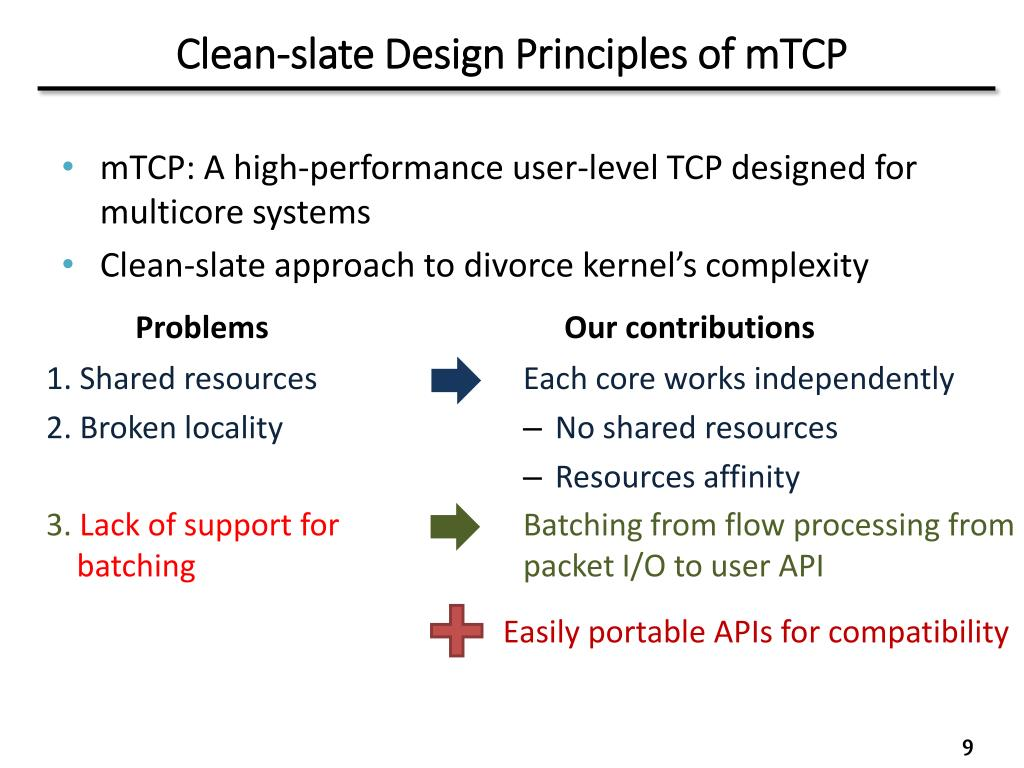 Mtcp source code
