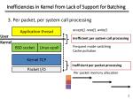 inefficiencies in kernel f rom lack of support for batching