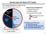 kernel uses the most cpu cycles