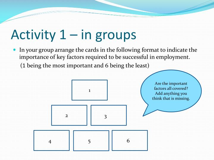 Activity 1 – in groups