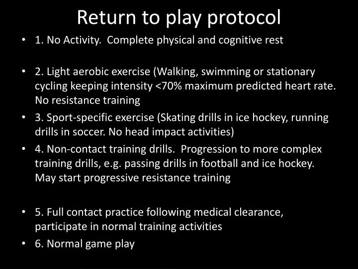 Return to play protocol