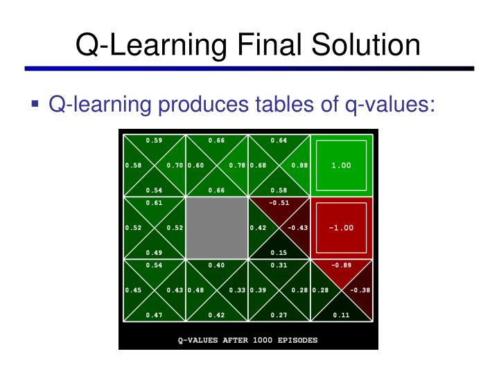 Q-Learning Final Solution