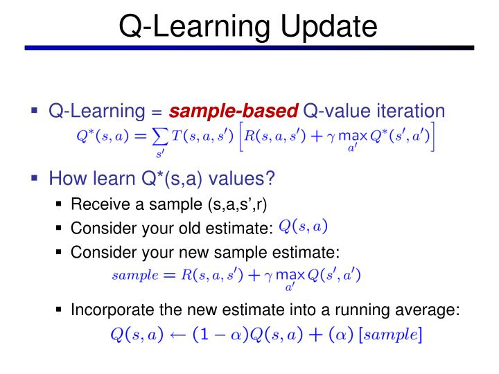 Q-Learning Update