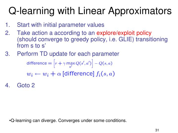 Q-learning with Linear