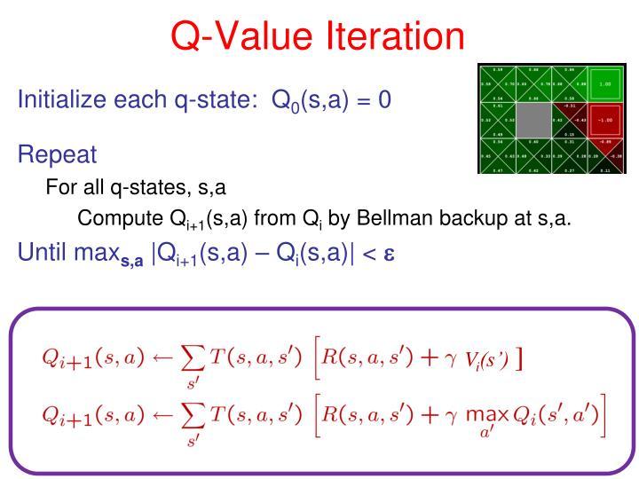 Q-Value Iteration