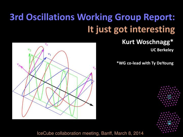 3rd oscillations working group report i t just got interesting n.