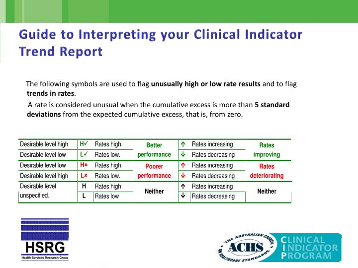 Guide to interpreting your clinical indicator trend report2