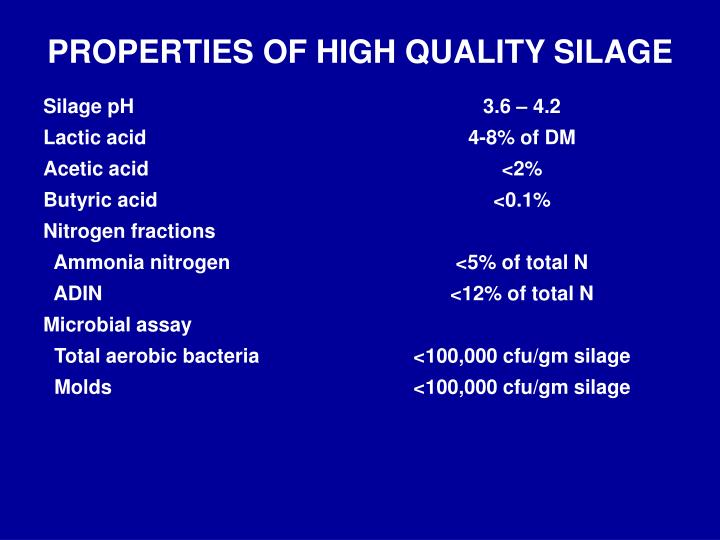 PROPERTIES OF HIGH QUALITY SILAGE