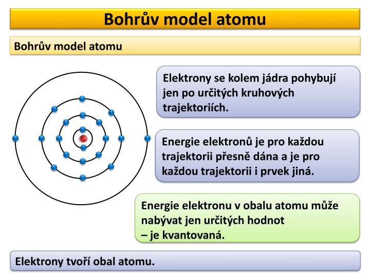 Bohr v model atomu1