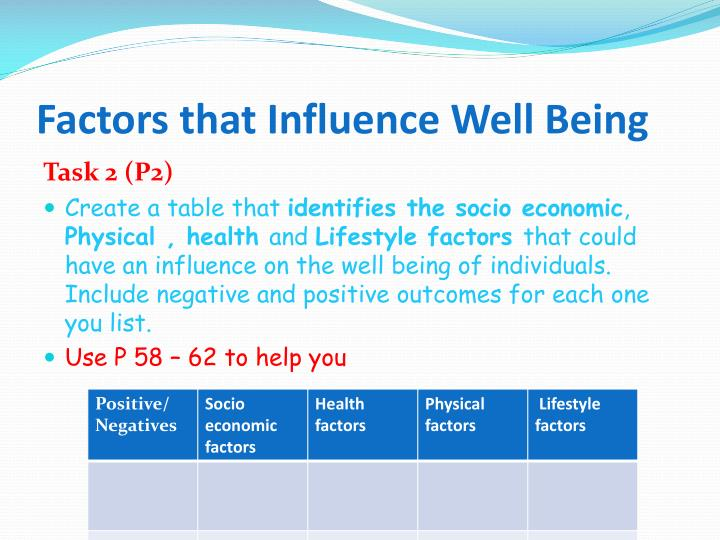 Factors that Influence Well Being