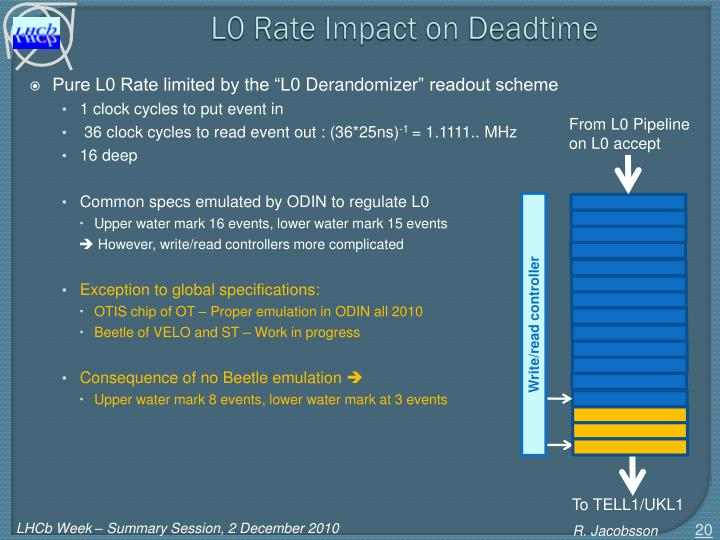 L0 Rate Impact on