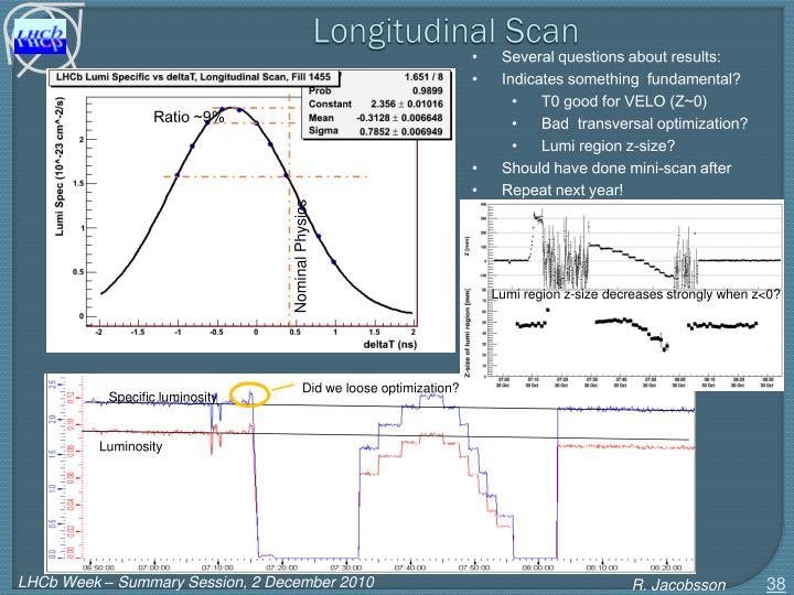 Longitudinal Scan