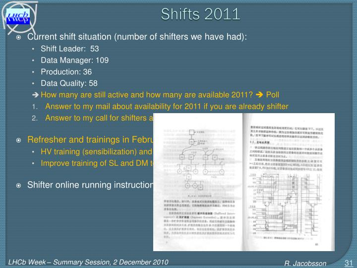 Shifts 2011