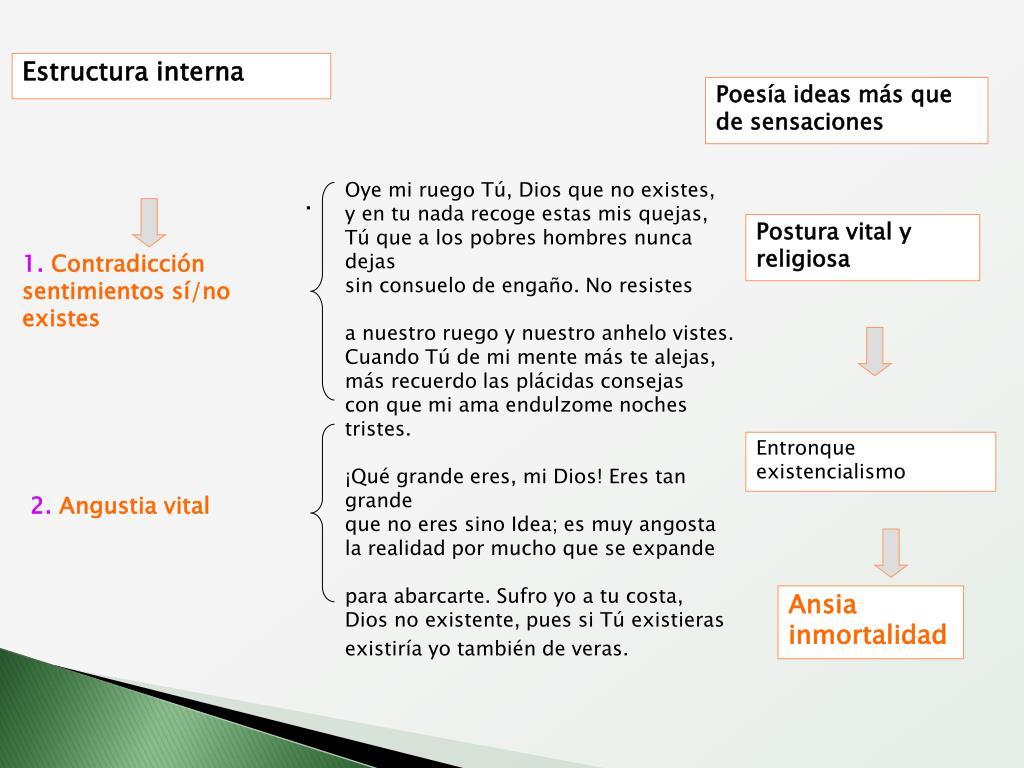 Ppt Modernismo Y Generación Del 98 Powerpoint Presentation