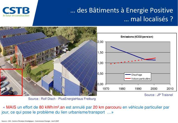 … des Bâtiments à Energie Positive