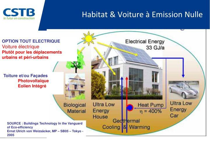 Habitat & Voiture à Emission Nulle
