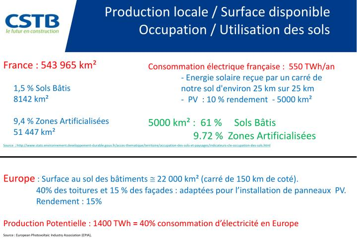 Production locale / Surface disponible
