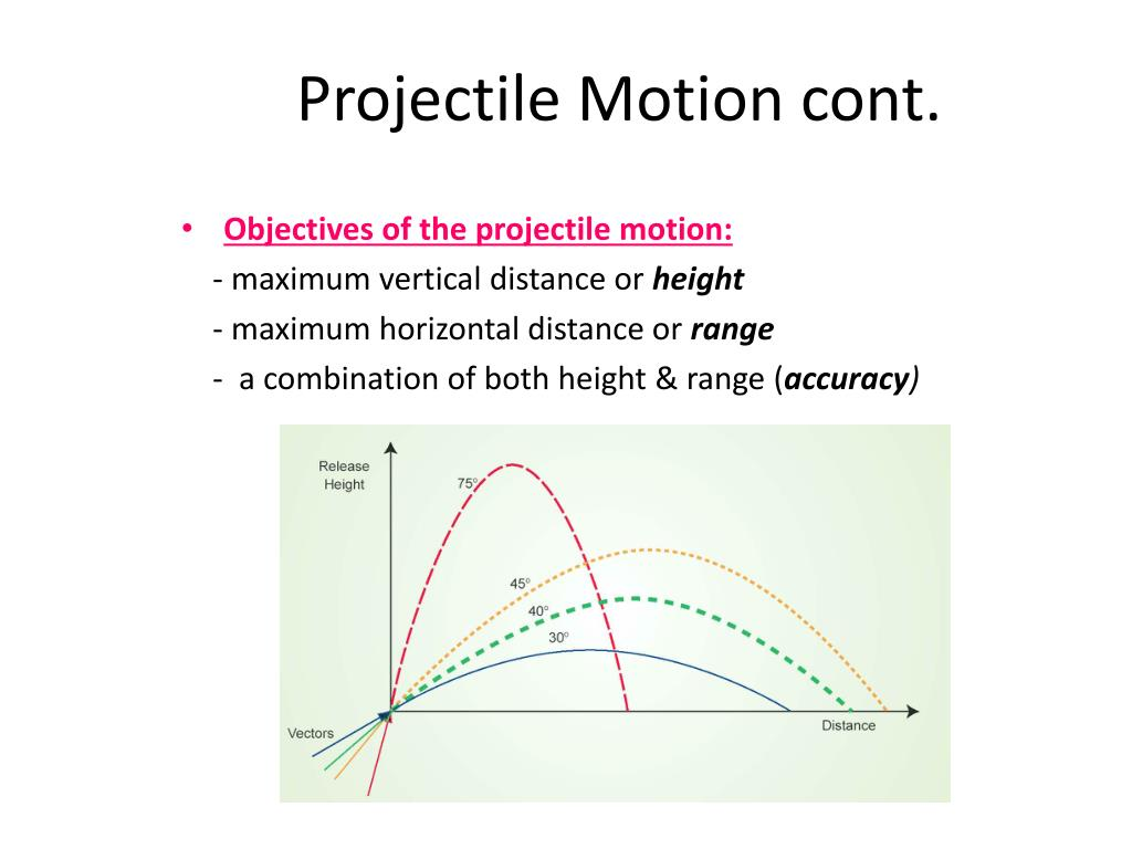 PPT - The Laws of Motion PowerPoint Presentation, free ...