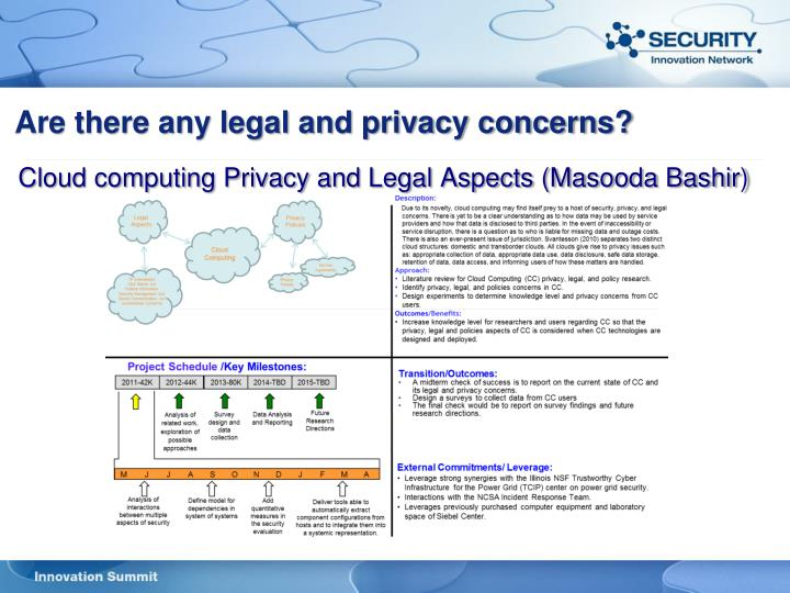 Are there any legal and privacy concerns?