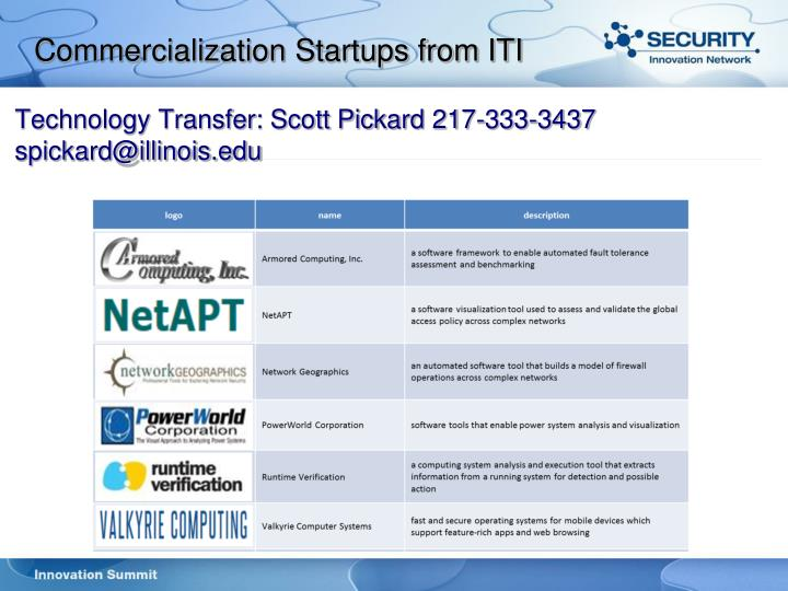 Commercialization Startups from ITI