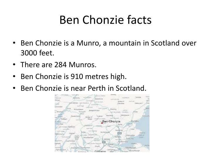 Ben Chonzie facts