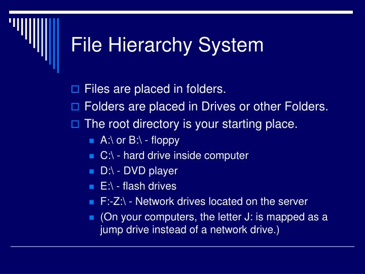 File Hierarchy System