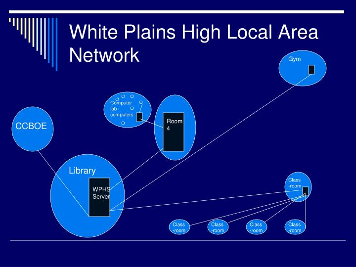 White Plains High Local Area Network