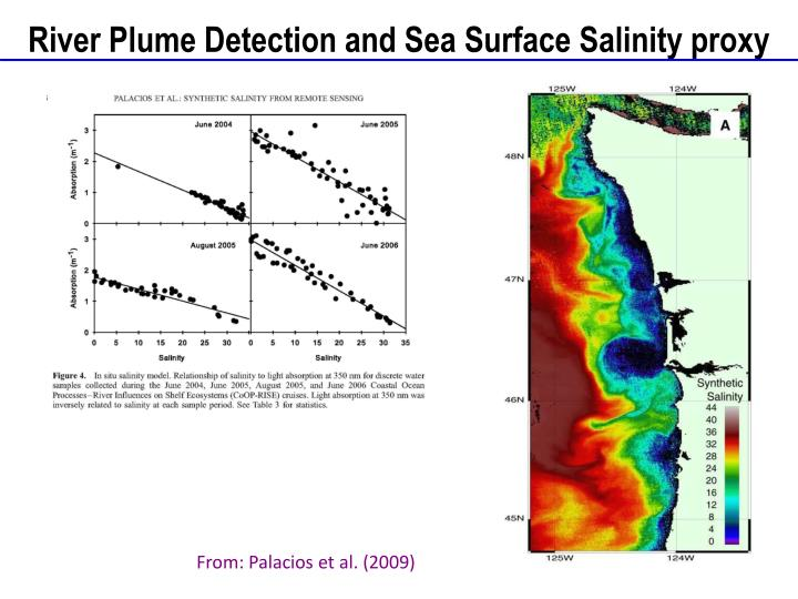 River Plume Detection and Sea Surface Salinity proxy