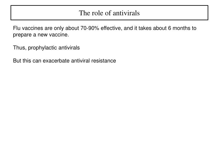 The role of antivirals