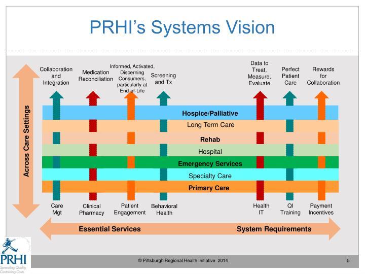 PRHI's Systems Vision