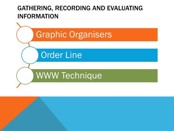 Gathering, Recording and Evaluating Information