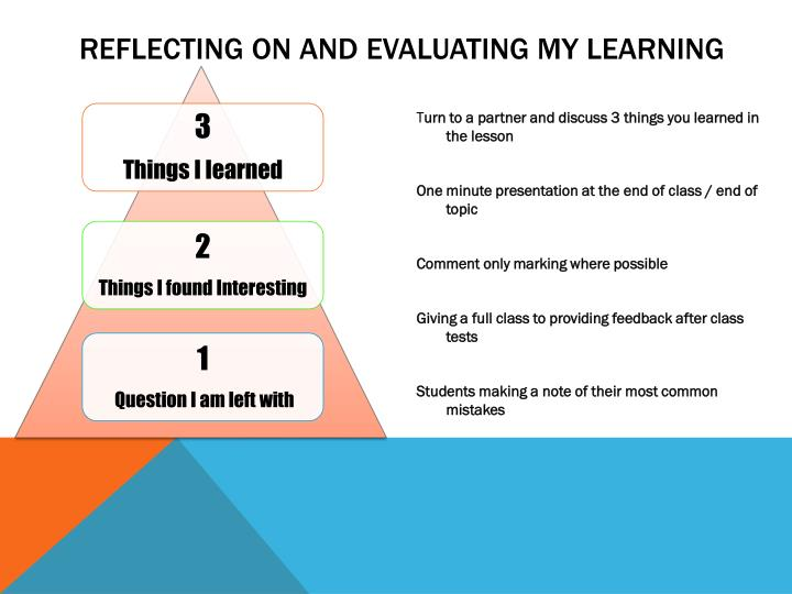 Reflecting on and evaluating my learning