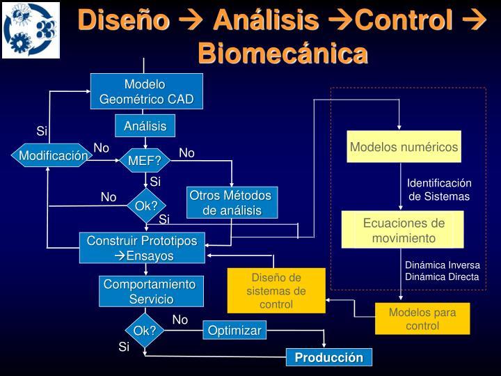 Dise o an lisis control biomec nica