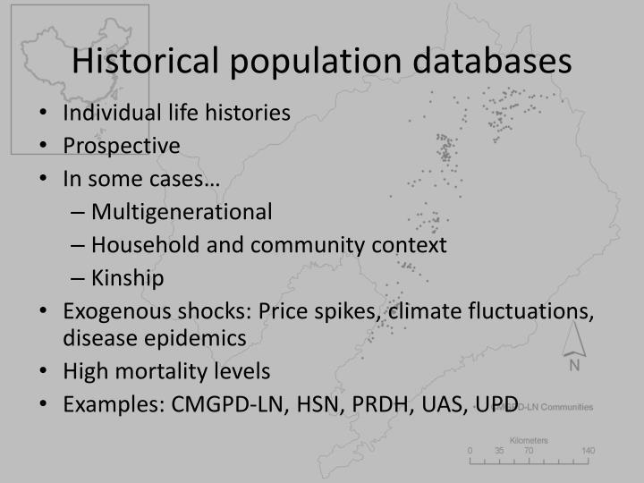 Historical population databases