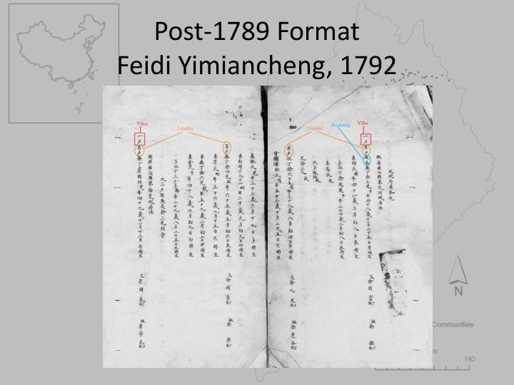 Post-1789 Format