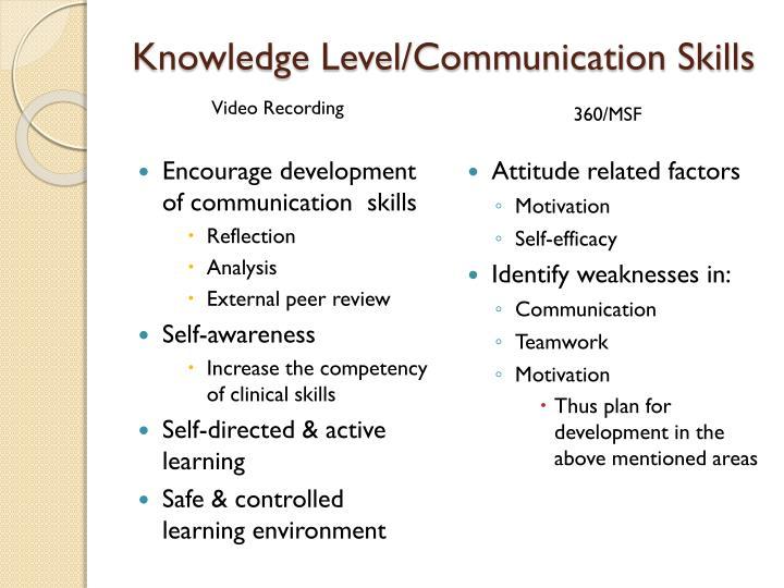 Knowledge Level/Communication Skills