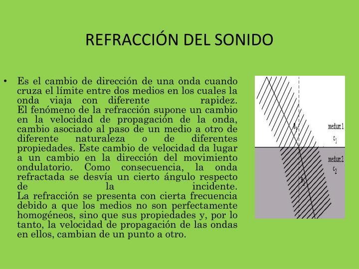 REFRACCIÓN DEL SONIDO