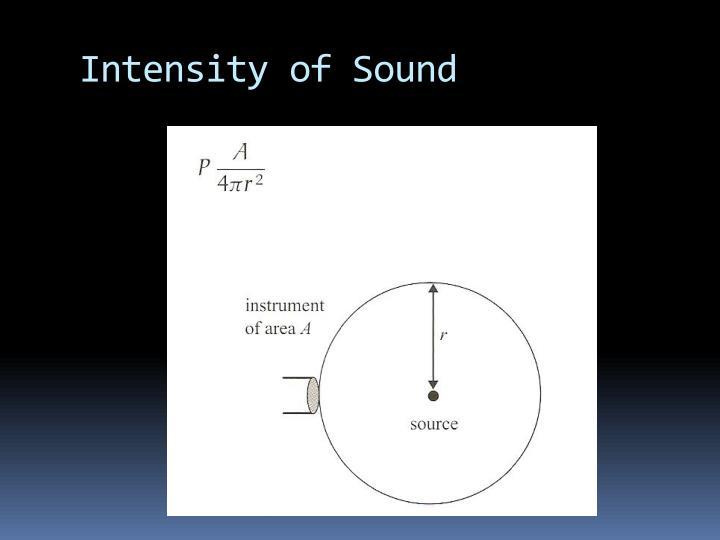 Intensity of Sound