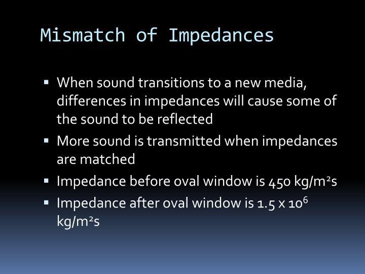 Mismatch of Impedances