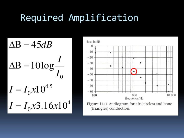 Required Amplification