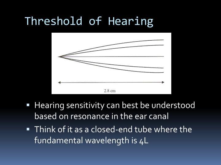 Threshold of Hearing