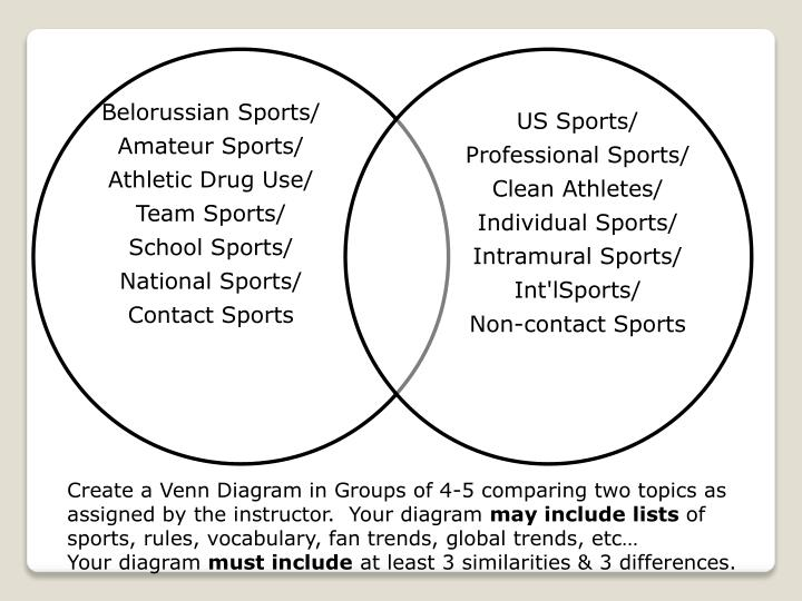 Create a Venn Diagram in Groups of 4-5 comparing two topics as assigned by the instructor.  Your diagram