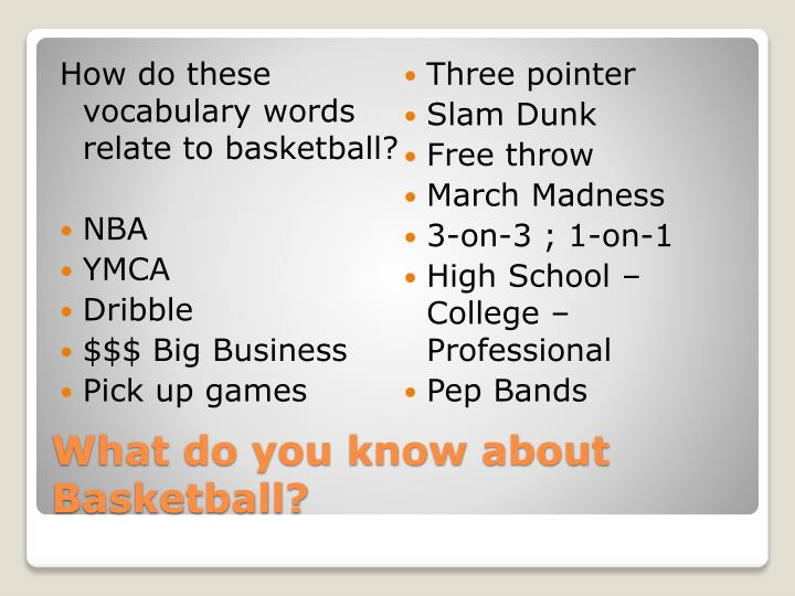 How do these vocabulary words relate to basketball?