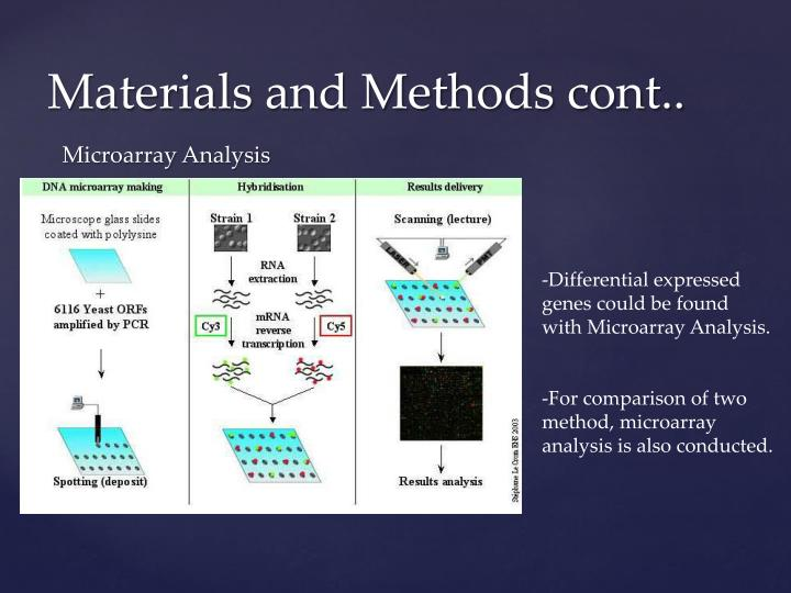 Materials and Methods cont..