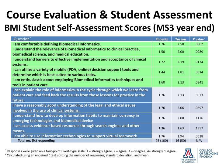 ms3 evaluation