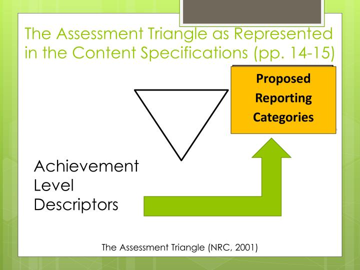 The Assessment Triangle as Represented in the Content Specifications (pp. 14-15)