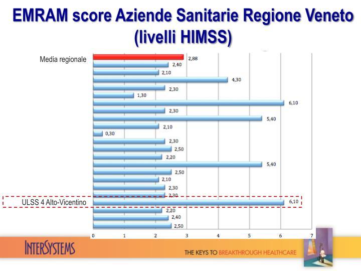 EMRAM score Aziende Sanitarie Regione Veneto