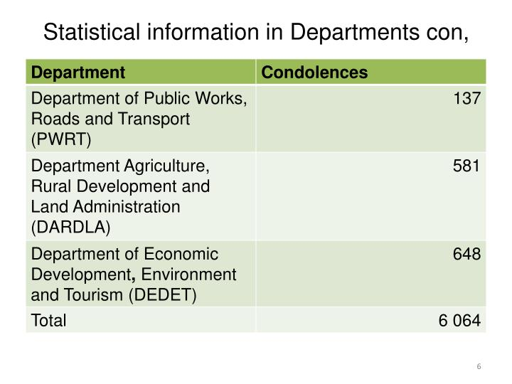 Statistical information in Departments con,