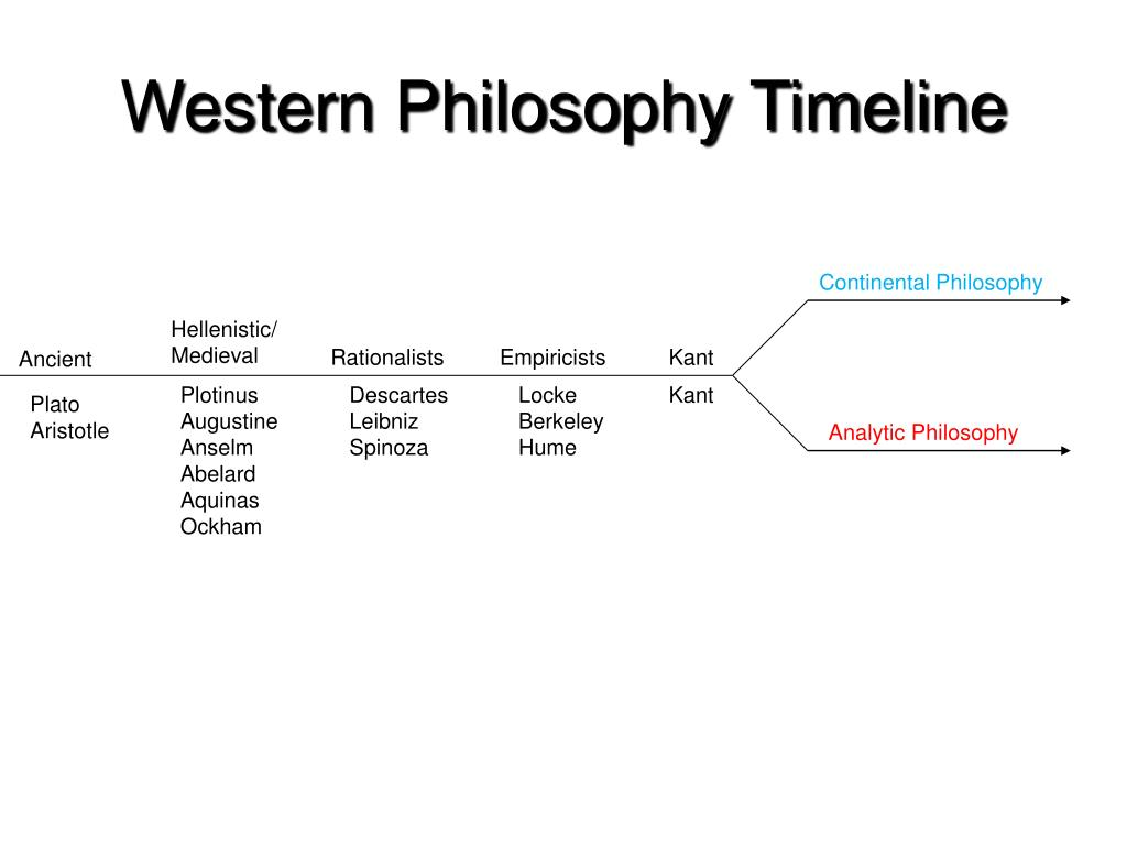 General characteristics of ancient philosophy