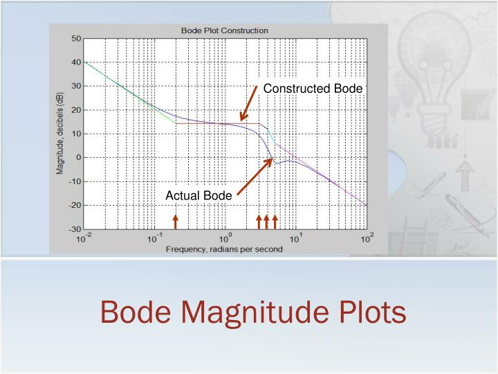 how to draw bode plot ppt